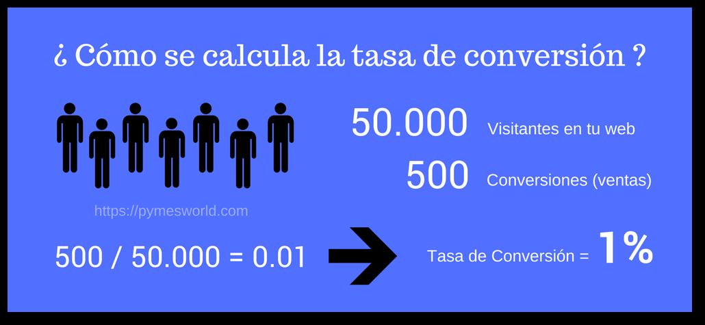 conversion-de-ventas-1