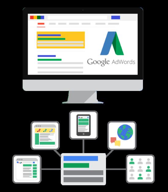 posicionamiento-web-google-adwords-sem