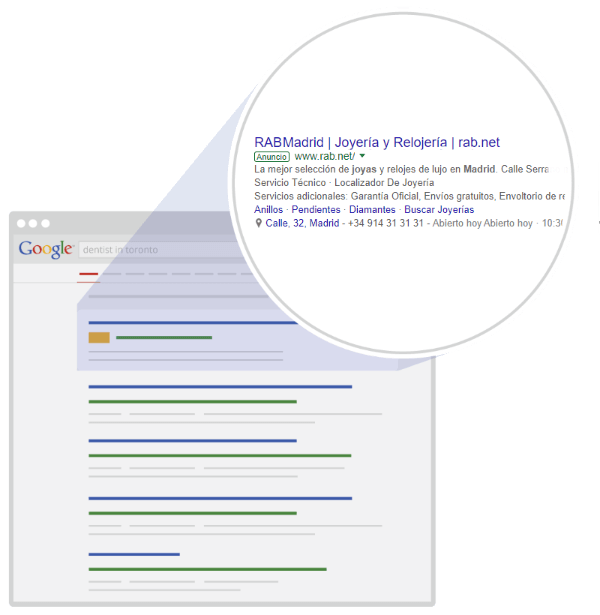 publicidad-google-adwords