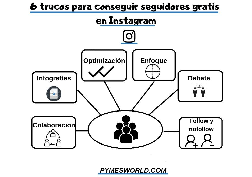 Seguidores-gratis-Instagram