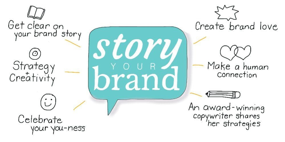 Story.your-brand