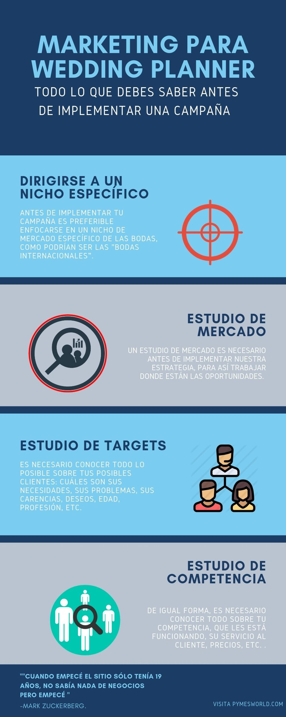 Marketing digital para wedding planner infografía