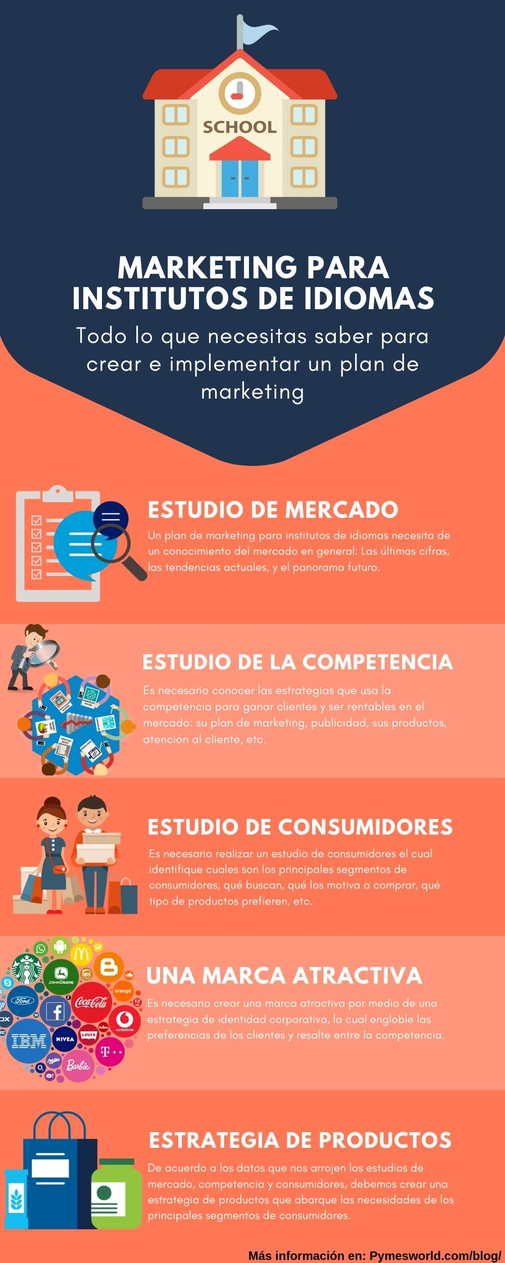 marketing institutos de idiomas