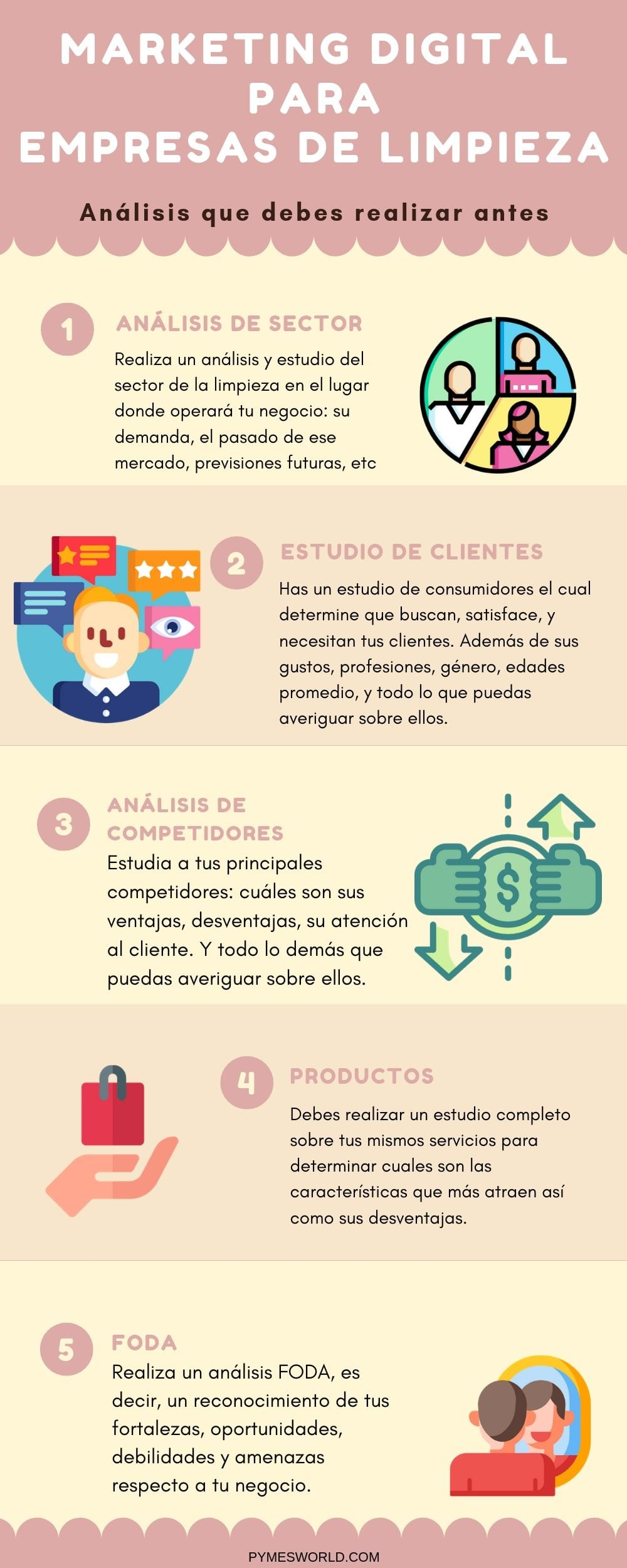Infografía marketing empresas de limpieza
