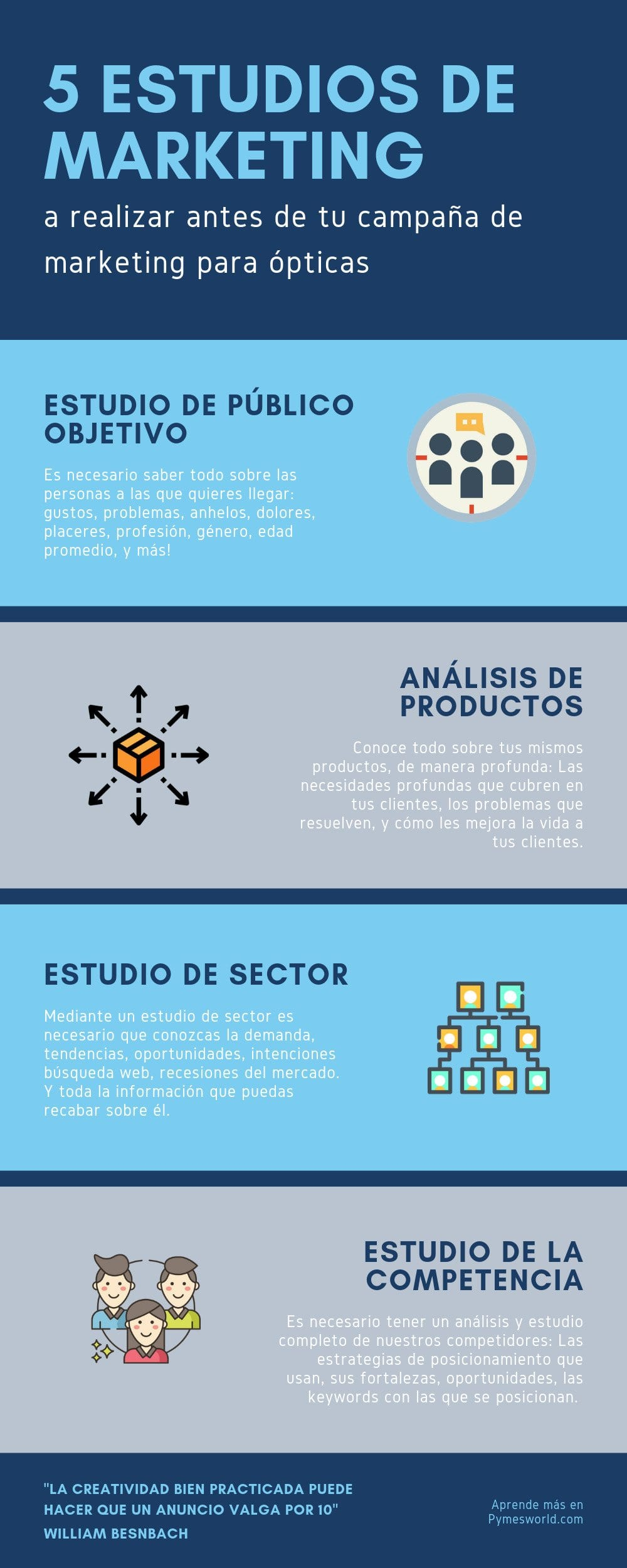 4 Estudios de Marketing