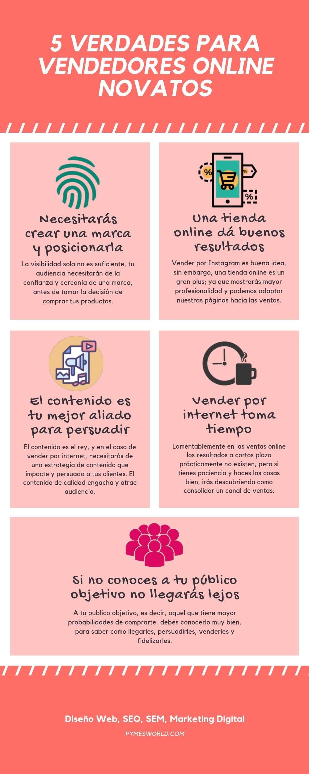 Infografía vender online