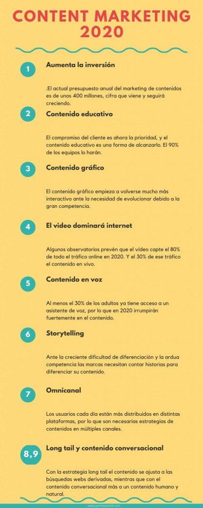 Infografía tendencias en marketing de contenidos 2020